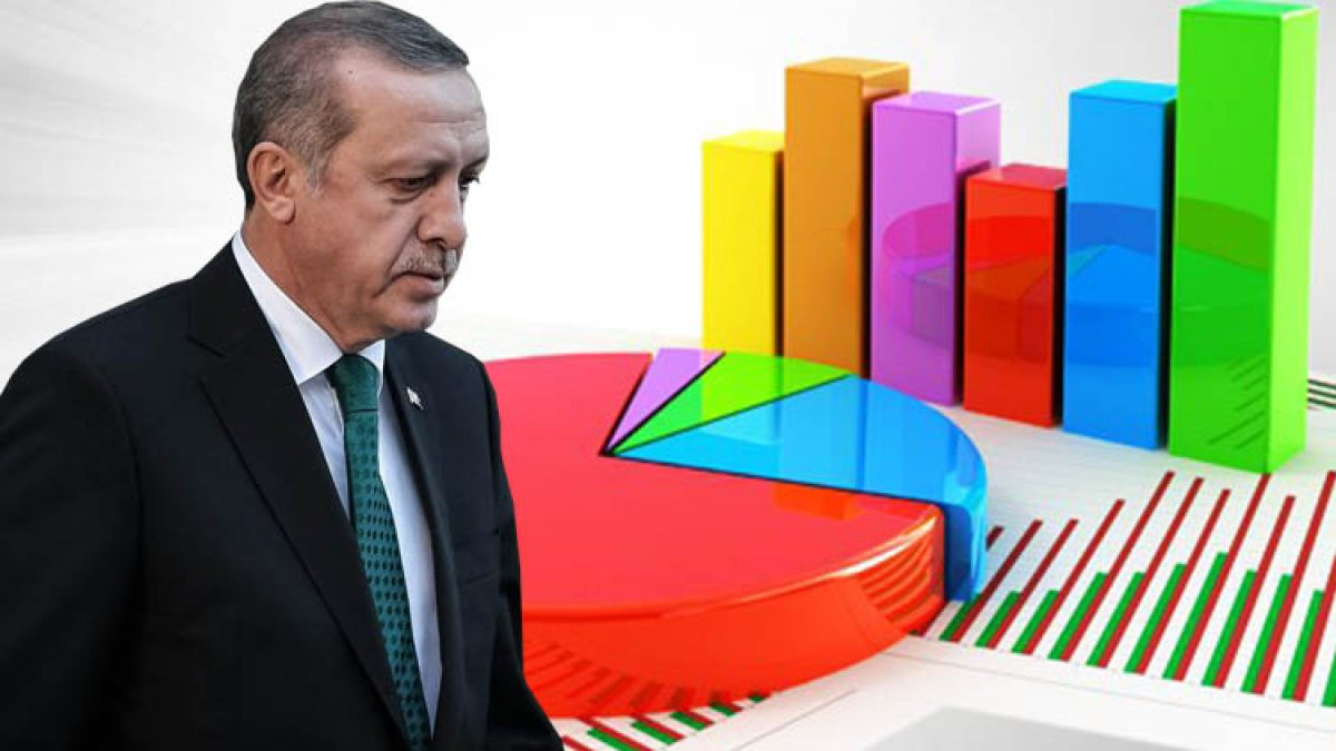 AKP'NİN RANT HESAPLARI VE SEÇİM YANILGISI