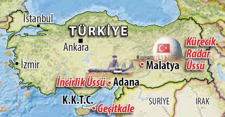 Türkiye Karadan ve Denizden Kuşatılmaktaydı;  ERDOĞAN KAFASIYLA BU ÇEMBER KIRILAMAZDI!